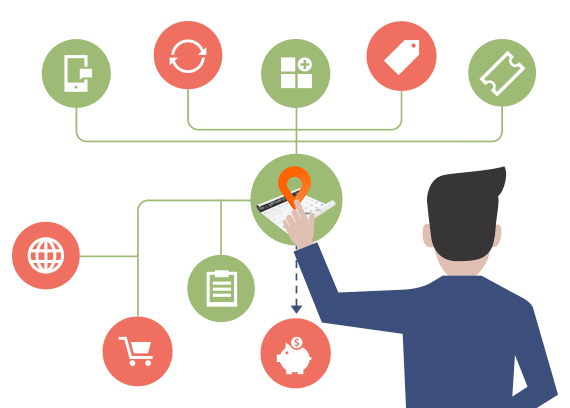 WordPress Booking Plugin avec fonctionnalités personnalisables